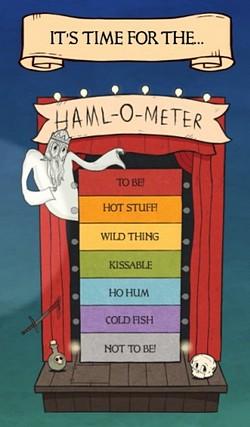 Haml-o-meter